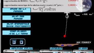 cours TS / mécanique / ch13; le pendule pesant