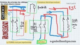 SEB04-Schéma électrique-Principe de câblage du relais heure creuse (contacteur jour nuit)