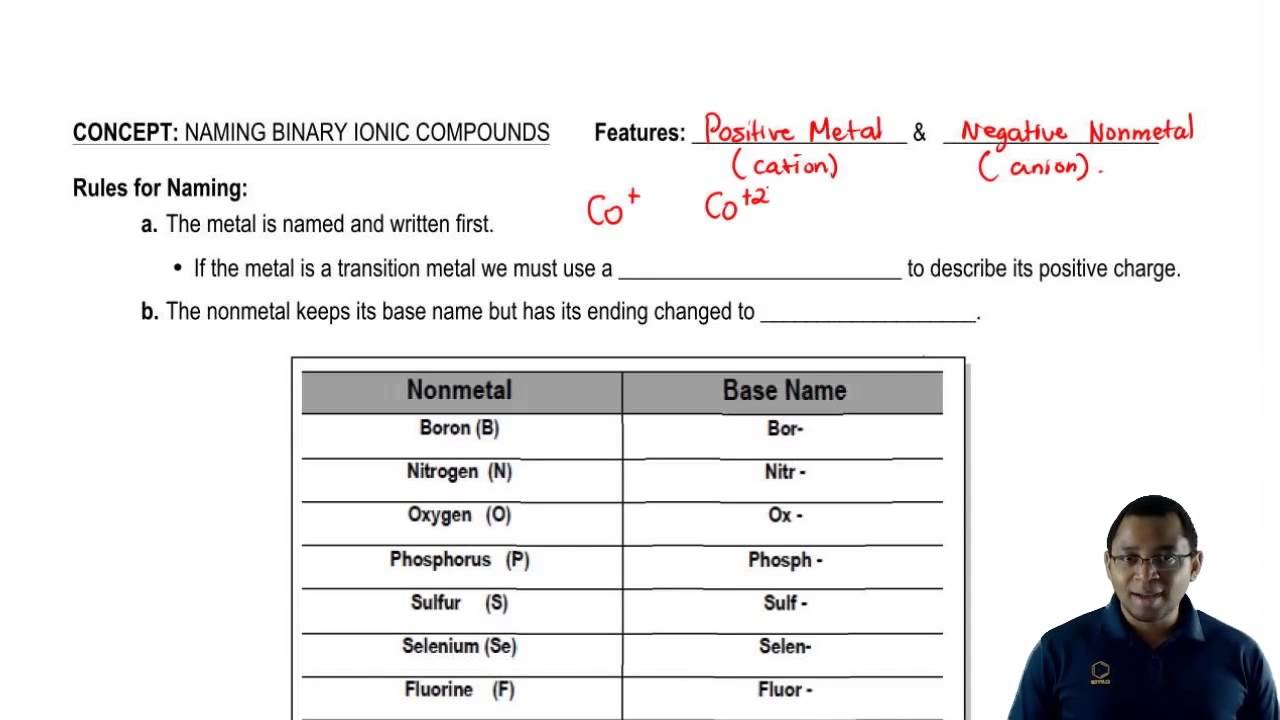 Rules For Naming A Binary Ionic Compound