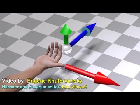 Cross Product and Dot Product: Visual explanation