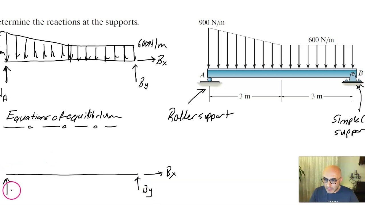 Determining the supoort reactions for a simply supported beam with distributed loading