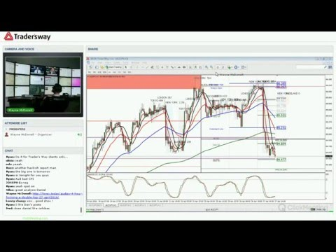 Forex Trading Strategy Video For Today: (LIVE April 27, 2016)
