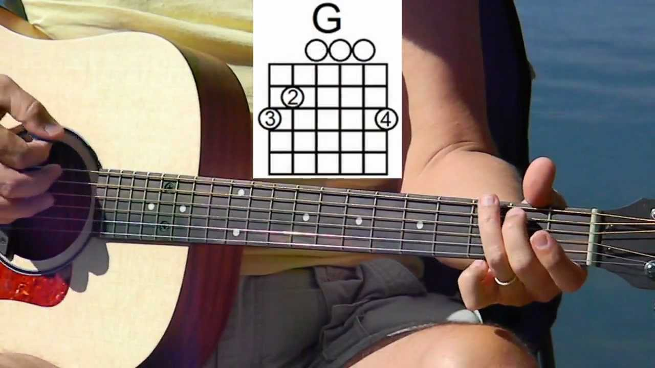 easy how to play we three kings learn christmas songs on guitar youtube. Black Bedroom Furniture Sets. Home Design Ideas