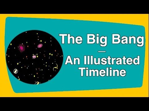 THE BIG BANG THEORY - AN ILLUSTRATED TIMELINE