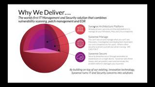The Future of Threat Prevention with Syxsense