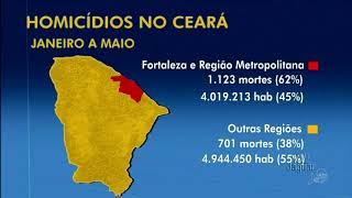 Fortaleza está entre as 10 cidades mais violentas do mundo