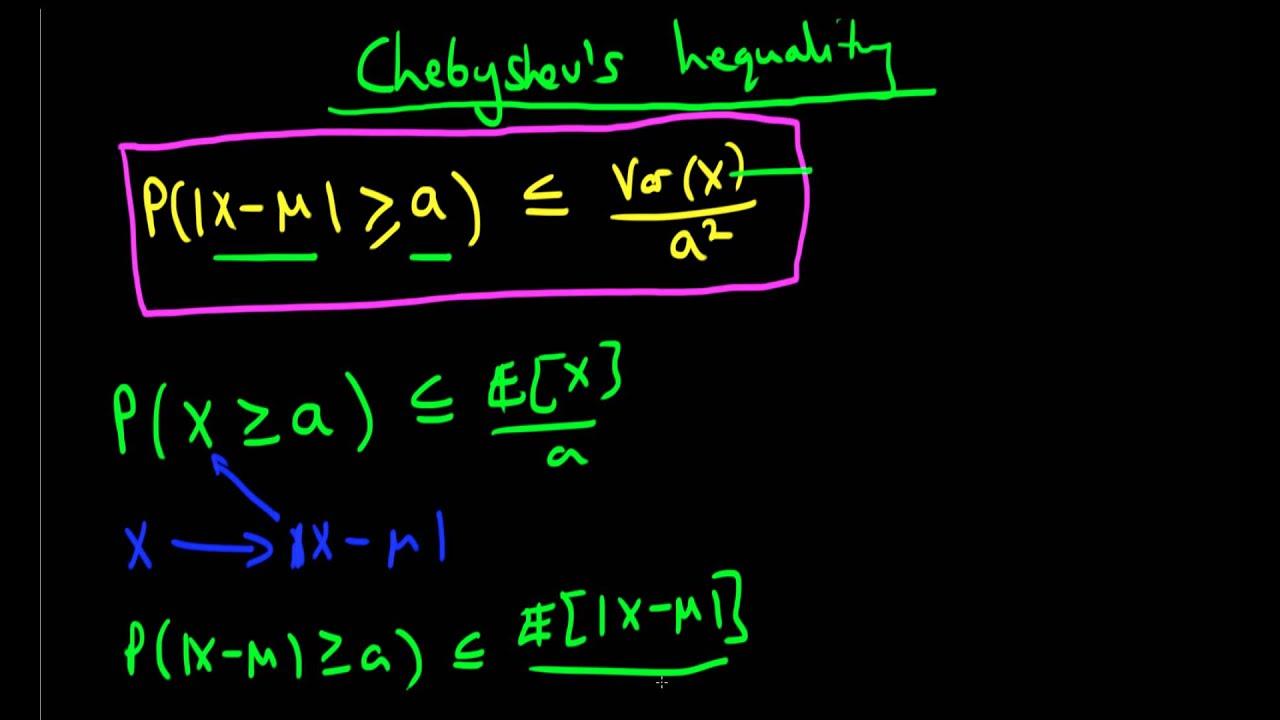 Chebyshev's Inequality - YouTube