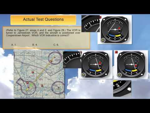 Radio Navigation