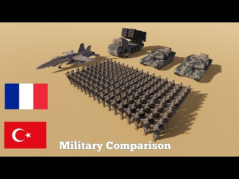 Turkey vs France - Military Power Comparison 2020 | 3D