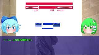 【動画制作ソフト】AviUtl,nicotalk 【キャラ素材】みかん式ゆっくりキ...