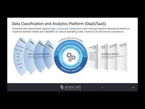 Omni Channel Analytics CPG