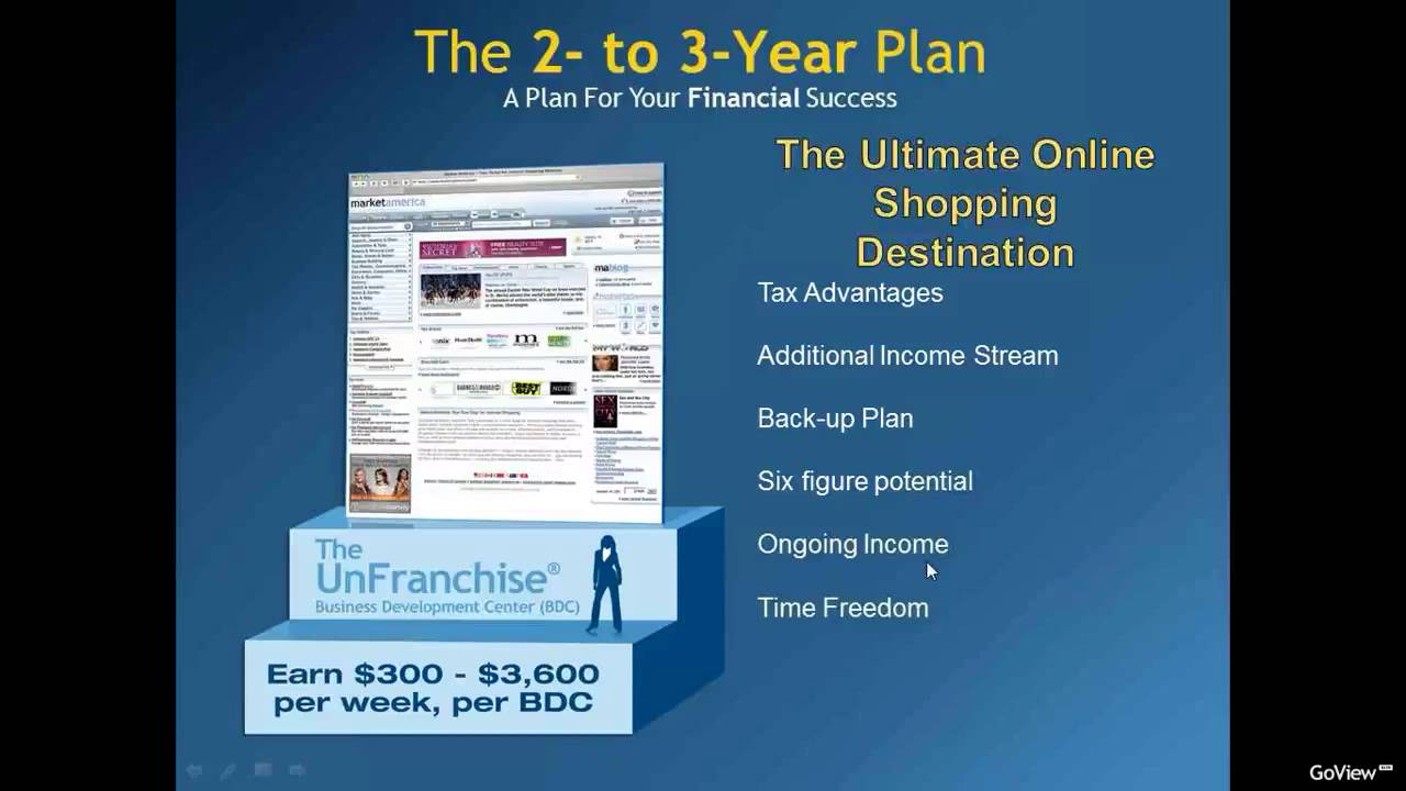 The UnFranchise® Business Presentation