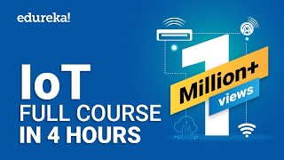 IoT Full Course - Learn IoT In 4 Hours | Internet Of Things | IoT Tutorial For Beginners | Edureka