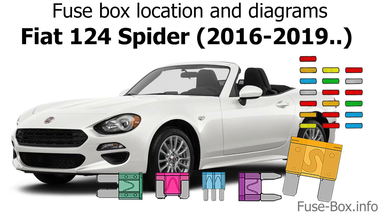 fuse box location and diagrams fiat 124 spider 2016 2019  [ 1280 x 720 Pixel ]