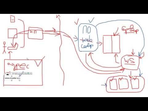 Корневая папка веб сайта и интернет-адреса (Основы HTML и CSS)