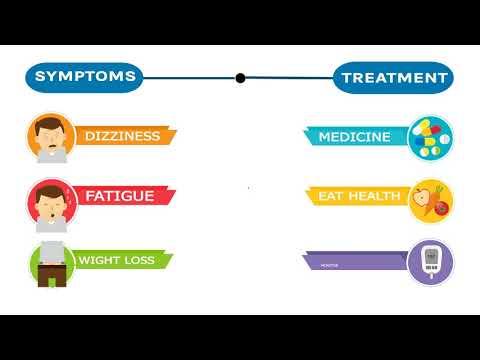 diabetes-mellitus-type-1&-type-2