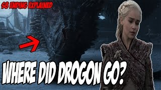 What Happened To Daenerys Body EXPLAINED! Game Of Thrones Season 8 (Episode 6)