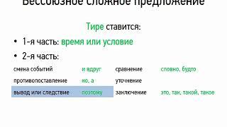 Бессоюзное сложное предложение (тире) (9 класс, видеоурок-презентация)