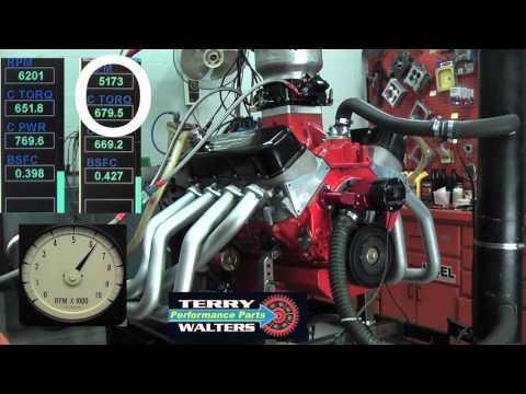 VP Race Fuels Oxygenated Fuel Test