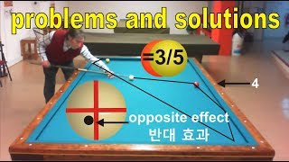 당구 3 쿠션, 문제 및 해결책, - Billiards 3 Cushion, Problems and Solutions thumbnail