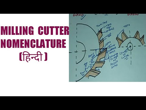 MILLING CUTTER NOMENCLATURE (हिन्दी )! LEARN AND GROW
