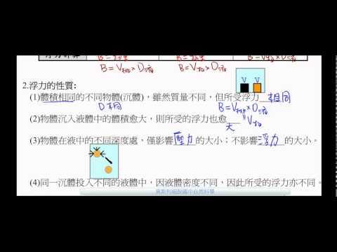 國中理化 浮力 1080p高解析   FunnyCat.TV