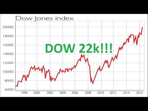 Should We Be Celebrating DOW 22k?