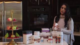 System Overview of core products for isagenix