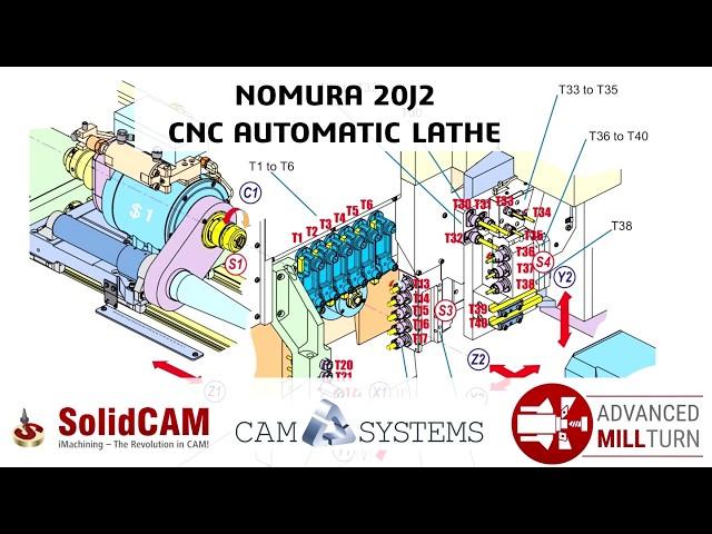 SolidCAM Nomura programming