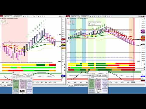 Live Trading Room – Full Session – Watch the trades live