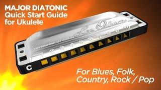 Lee Oskar QuickGuide - Major Diatonic Harmonica For Ukulele - Folk, Blues, Country, Rock / Pop