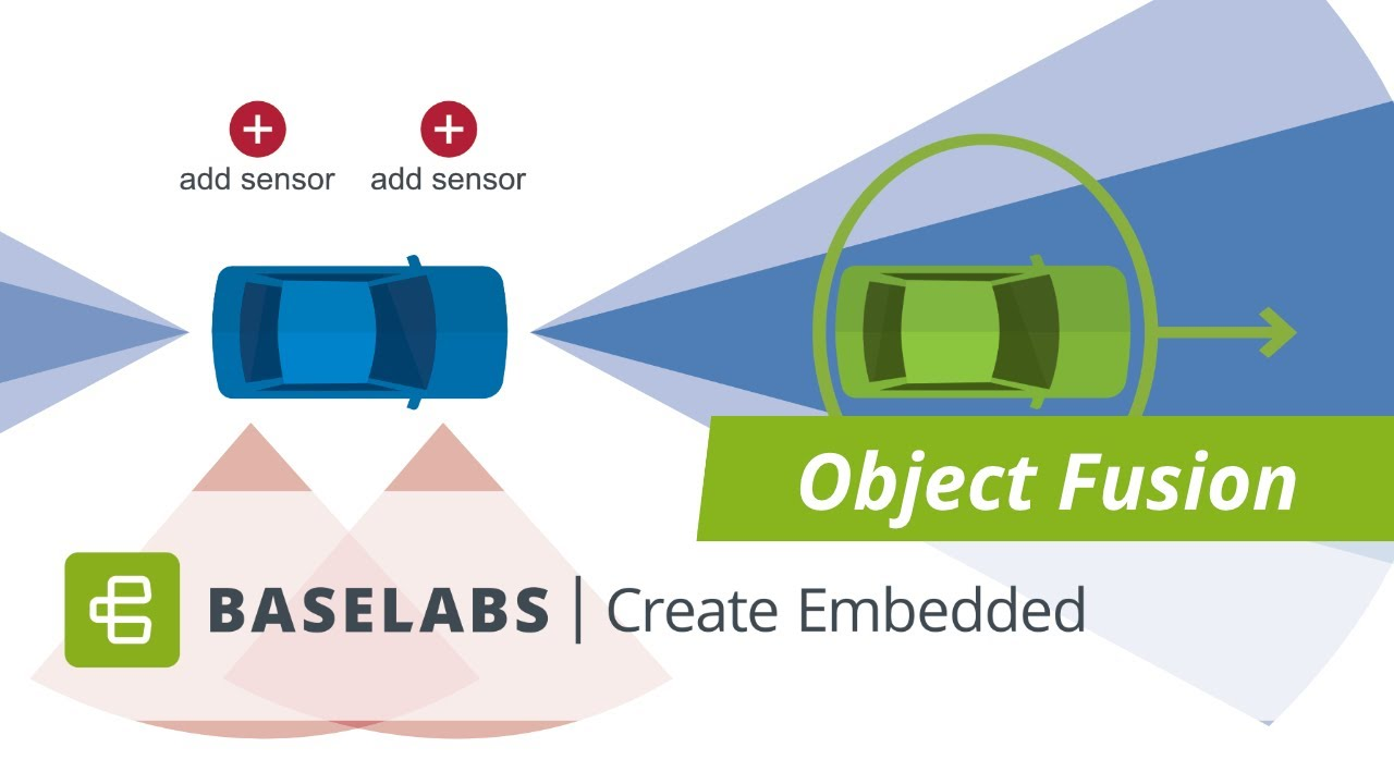 BASELABS Create Embedded | BASELABS