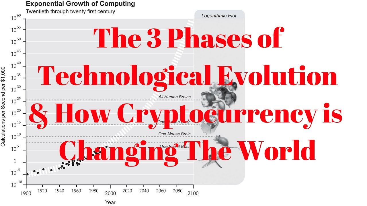 Understand this 1 idea in crypto and make MILLIONS!!