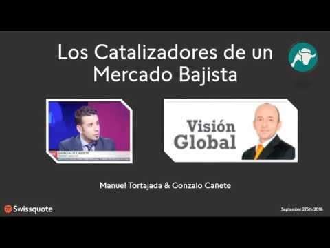 Radio Intereconomía - Elecciones EE.UU, Guerra Siria y Deutsche- Manuel Tortajada & Gonzalo Cañete.