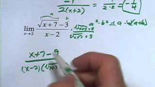 Techniques For Finding Limits Of Rational Functions