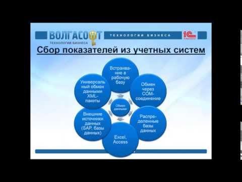 Показатели KPI для производства