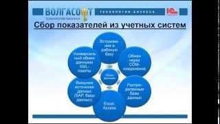 видео BSC система сбалансированных показателей – «Волгасофт»