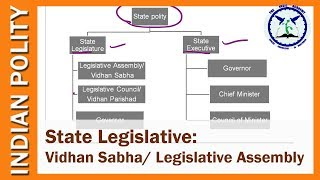 Vidhan Sabha / State Legislative Assembly | Indian Polity | SSC CGL and UPSC | by TVA