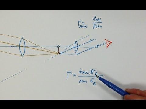 Winkelvergrösserung fernrohr optikaufgabe 31 youtube