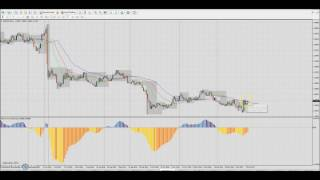 Forex Trading Stratégie: Analyse du marché du 23 Janvier - Opportunités de trade D1, H4,