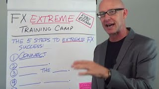FX (FSBO & Expired Listings) Extreme Training Camp for Realtors - Kevin Ward