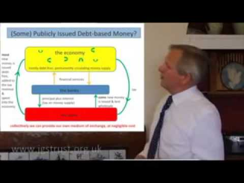 Debt-Based money and Banking