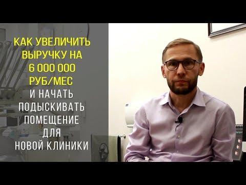 Как увеличить выручку на 6 000 000 руб/мес и выйти в топ-9 лучших клиник Москвы