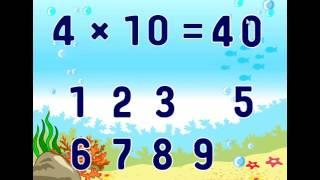 таблица умножения на 4
