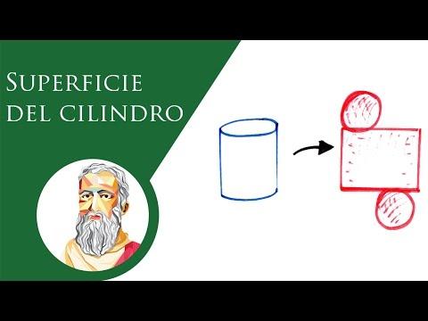 superficie-del-cilindro-|-baldor