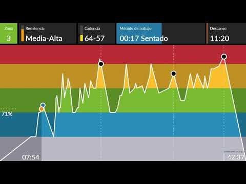 clase ciclo indoor spinning completa 51Celta, Rock, Épica Interval cycling