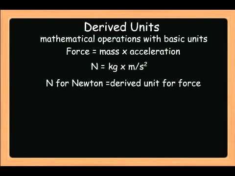 Measurement derived units