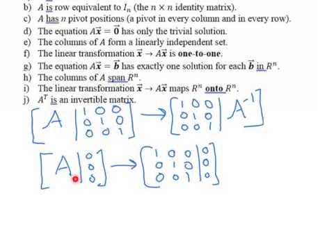 invertible matrix theorem
