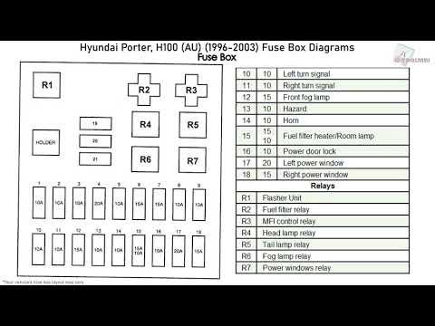 hyundai porter, h100 (au; 1996-2003) fuse box diagrams - youtube  youtube