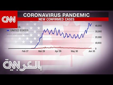 كندا لديها أنجح الاستجابات لوباء فيروس كورونا.. ما هو السر؟  - نشر قبل 14 ساعة